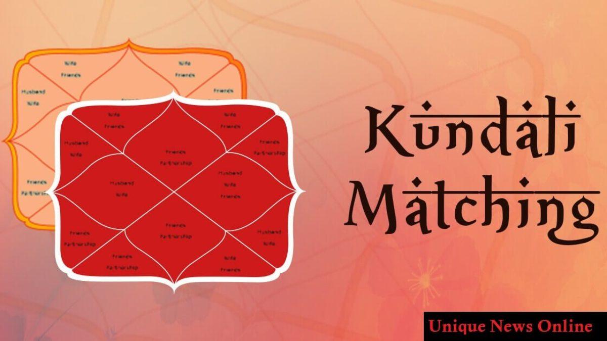 Kostenlose Kundali Matching nach Geburtsdatum   Salavali Bericht ...